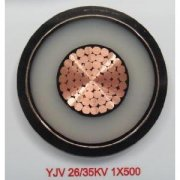 Single Core XLPE Power Cable